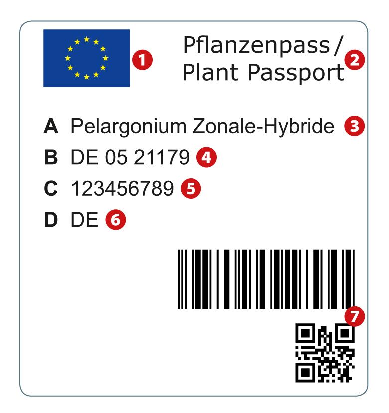 Inhalte von einem EU-Pflanzenpass