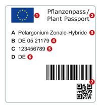 Abbild eines Pflanzenpass-Etiketts mit Erläuterungen zu den Inhalten.